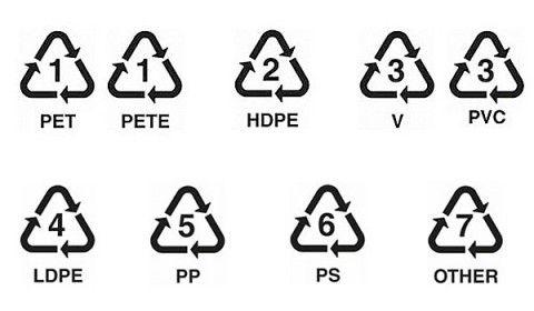 Plàstic reciclable, plàstic reciclat